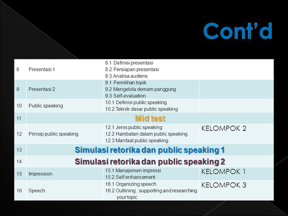Cont'd Mid test Simulasi retorika dan public speaking 1
