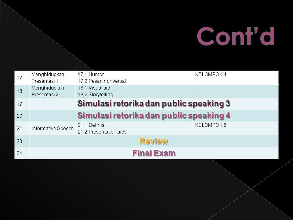 Cont'd Simulasi retorika dan public speaking 3