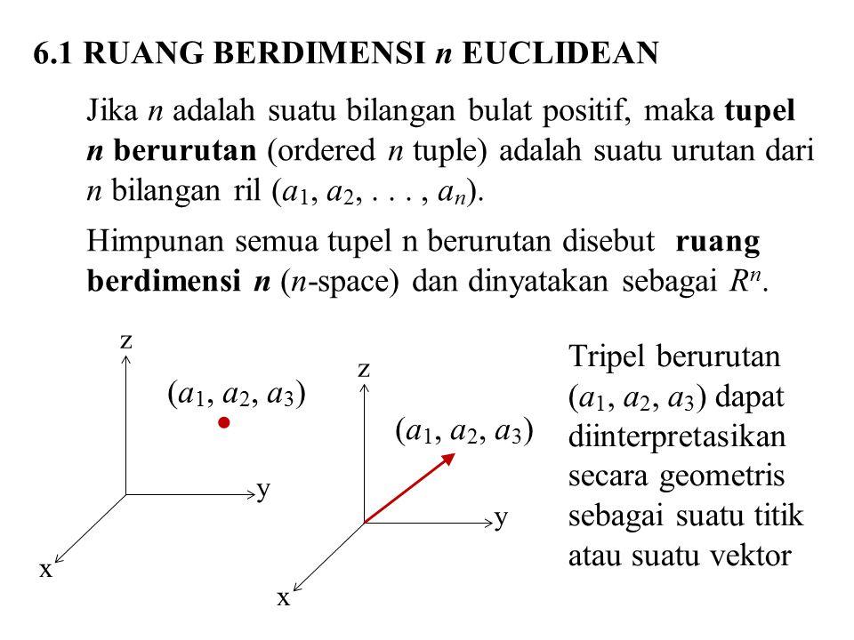 6.1 RUANG BERDIMENSI n EUCLIDEAN