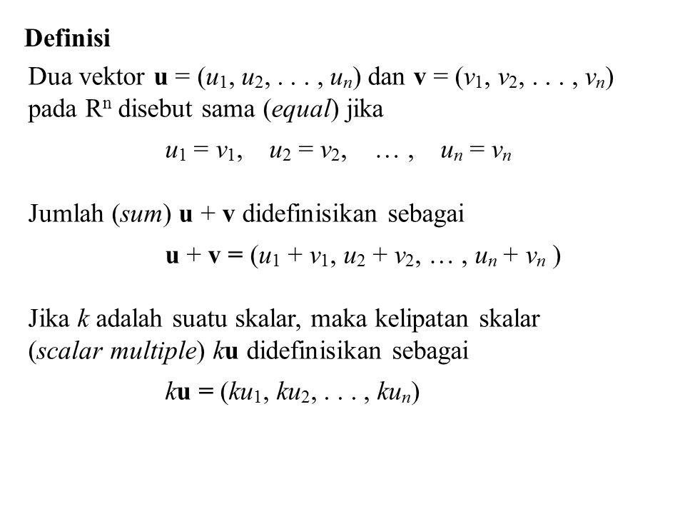 Definisi Dua vektor u = (u1, u2, . . . , un) dan v = (v1, v2, . . . , vn) pada Rn disebut sama (equal) jika.