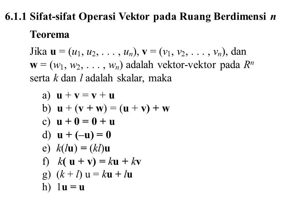 6.1.1 Sifat-sifat Operasi Vektor pada Ruang Berdimensi n Teorema