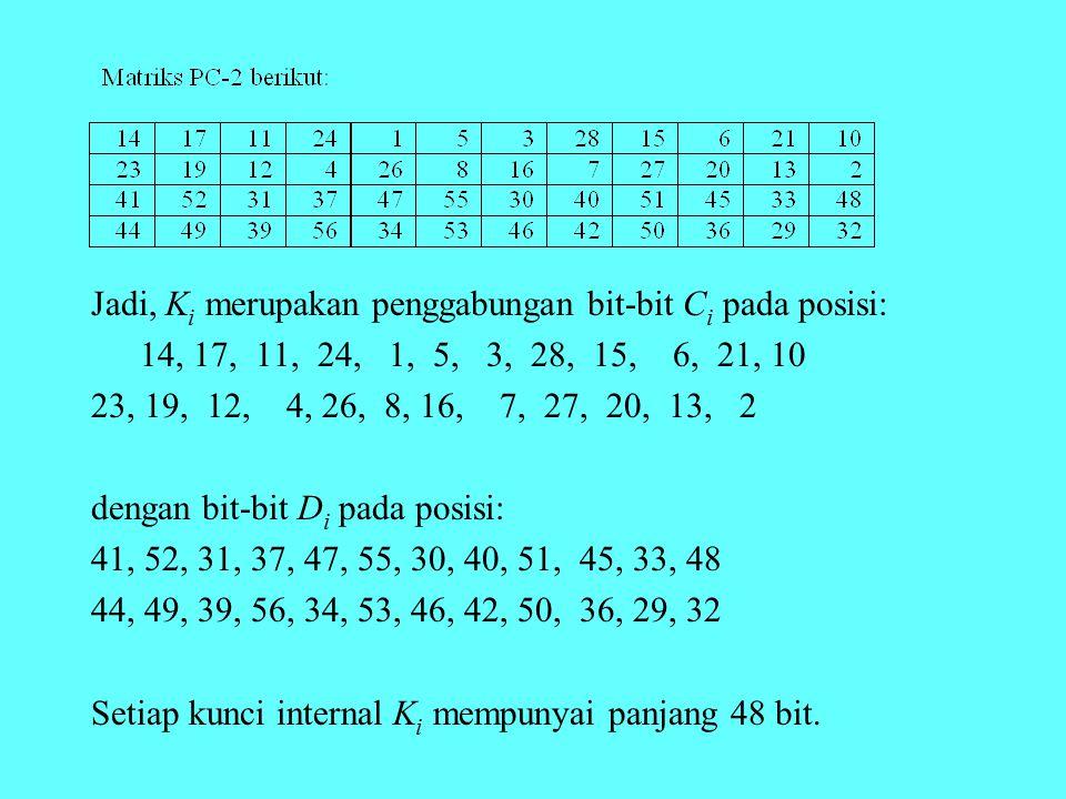 Jadi, Ki merupakan penggabungan bit-bit Ci pada posisi: