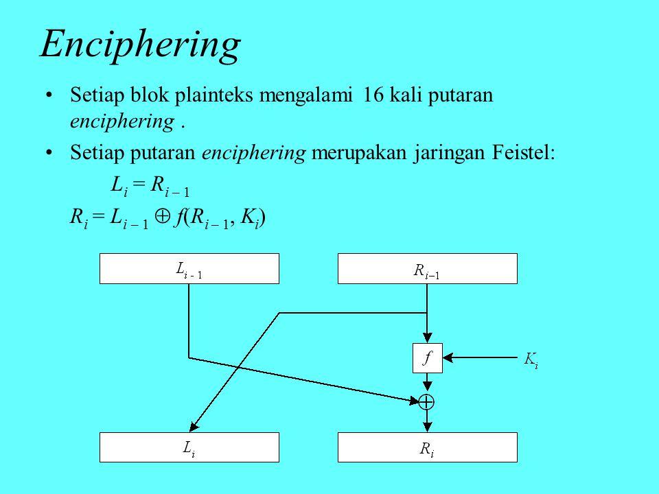 Enciphering Setiap blok plainteks mengalami 16 kali putaran enciphering . Setiap putaran enciphering merupakan jaringan Feistel: