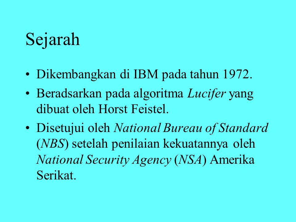 Sejarah Dikembangkan di IBM pada tahun 1972.