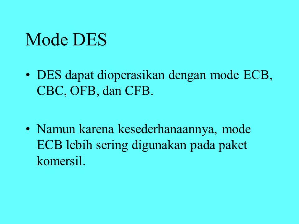 Mode DES DES dapat dioperasikan dengan mode ECB, CBC, OFB, dan CFB.
