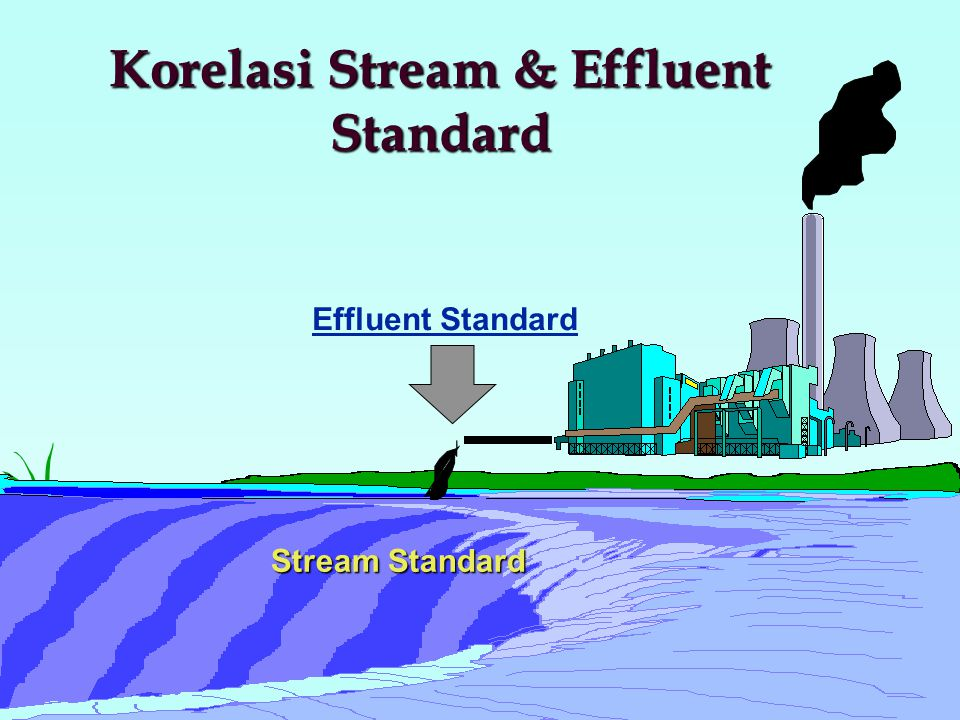 Korelasi Stream & Effluent Standard