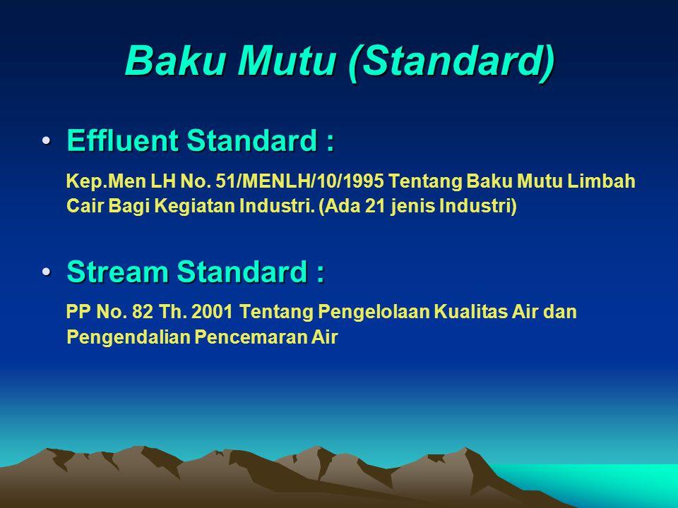 Baku Mutu (Standard) Effluent Standard :