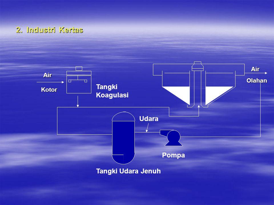 2. Industri Kertas Tangki Koagulasi Udara Pompa Tangki Udara Jenuh Air