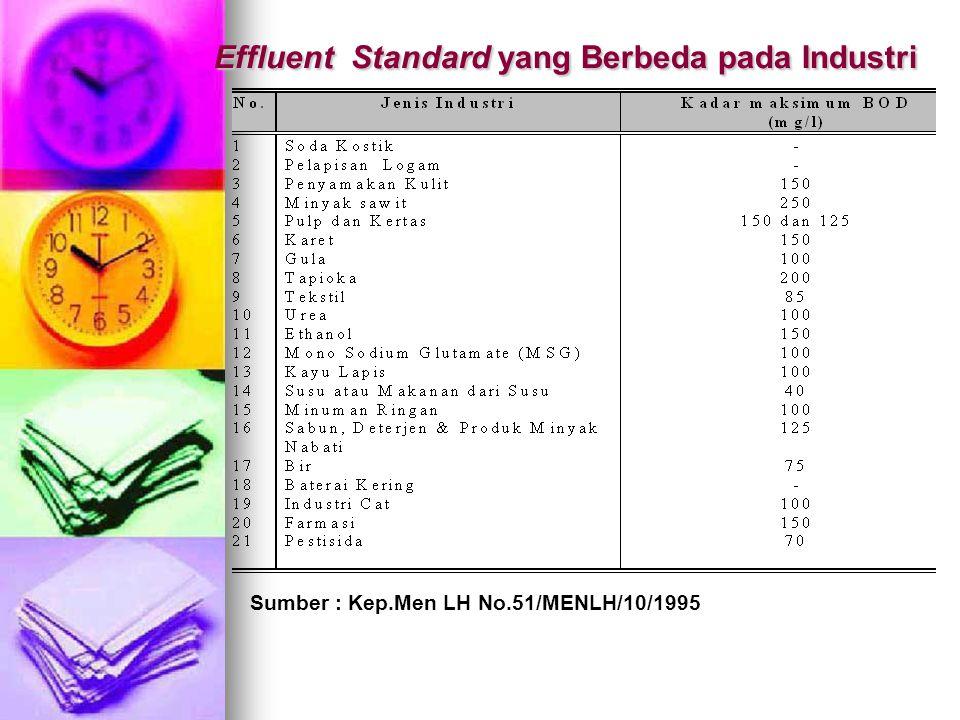 Effluent Standard yang Berbeda pada Industri