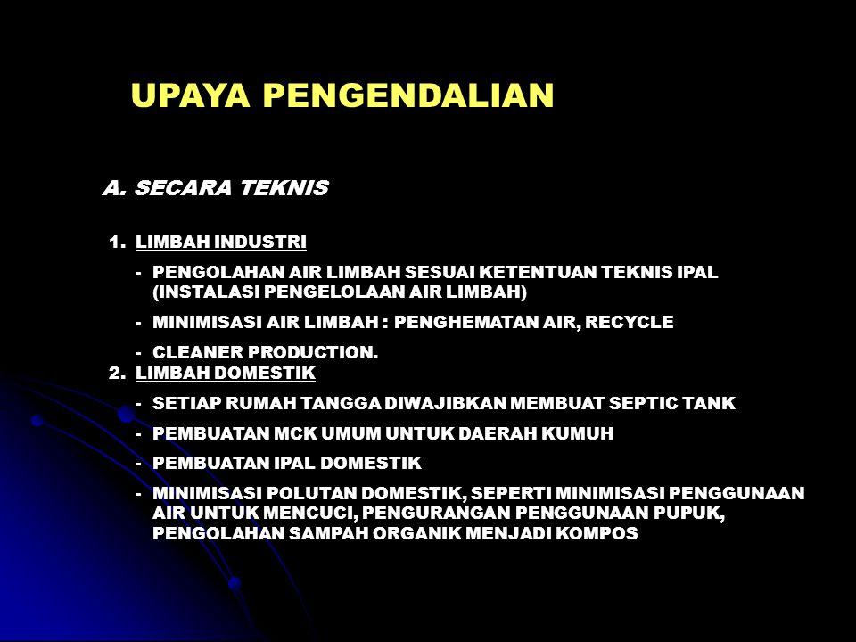 UPAYA PENGENDALIAN A. SECARA TEKNIS 1. LIMBAH INDUSTRI