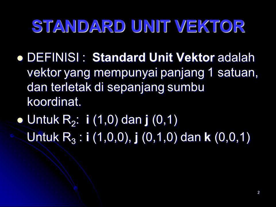 STANDARD UNIT VEKTOR DEFINISI : Standard Unit Vektor adalah vektor yang mempunyai panjang 1 satuan, dan terletak di sepanjang sumbu koordinat.