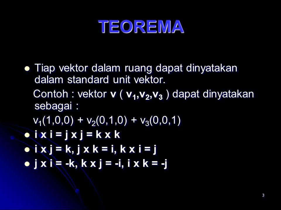 TEOREMA Tiap vektor dalam ruang dapat dinyatakan dalam standard unit vektor. Contoh : vektor v ( v1,v2,v3 ) dapat dinyatakan sebagai :