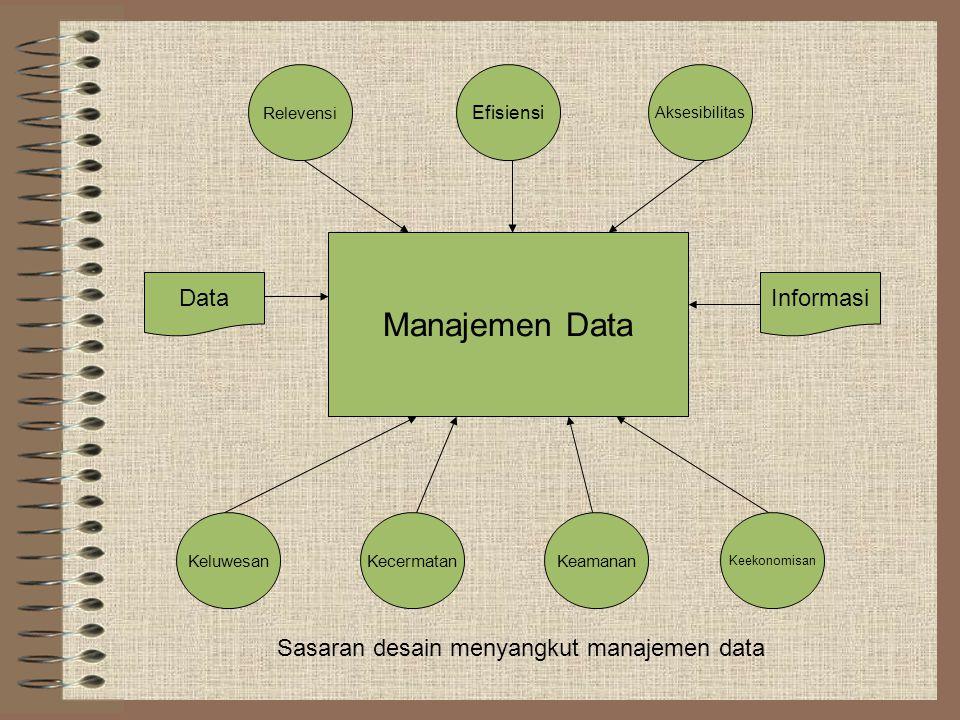 Manajemen Data Data Informasi Sasaran desain menyangkut manajemen data