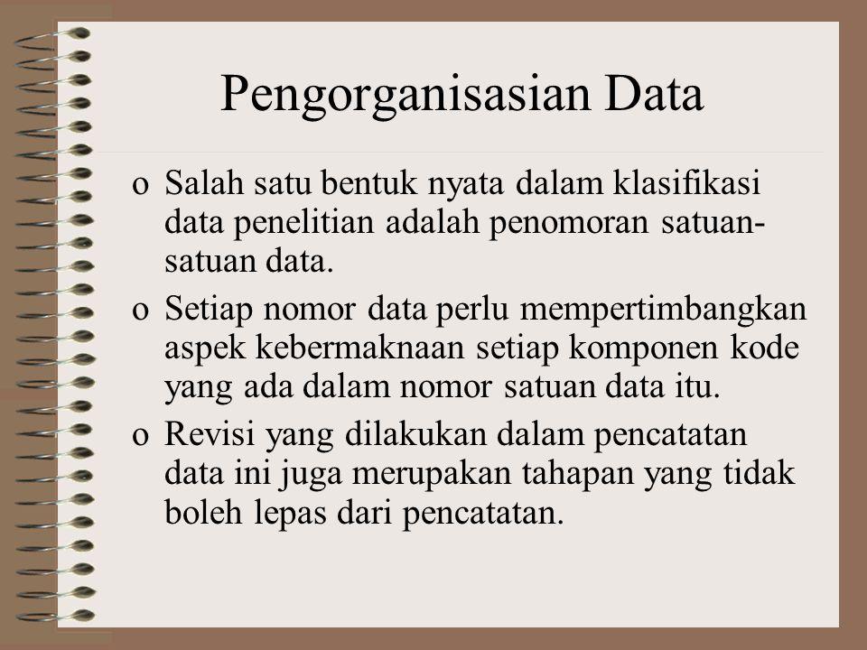 Pengorganisasian Data