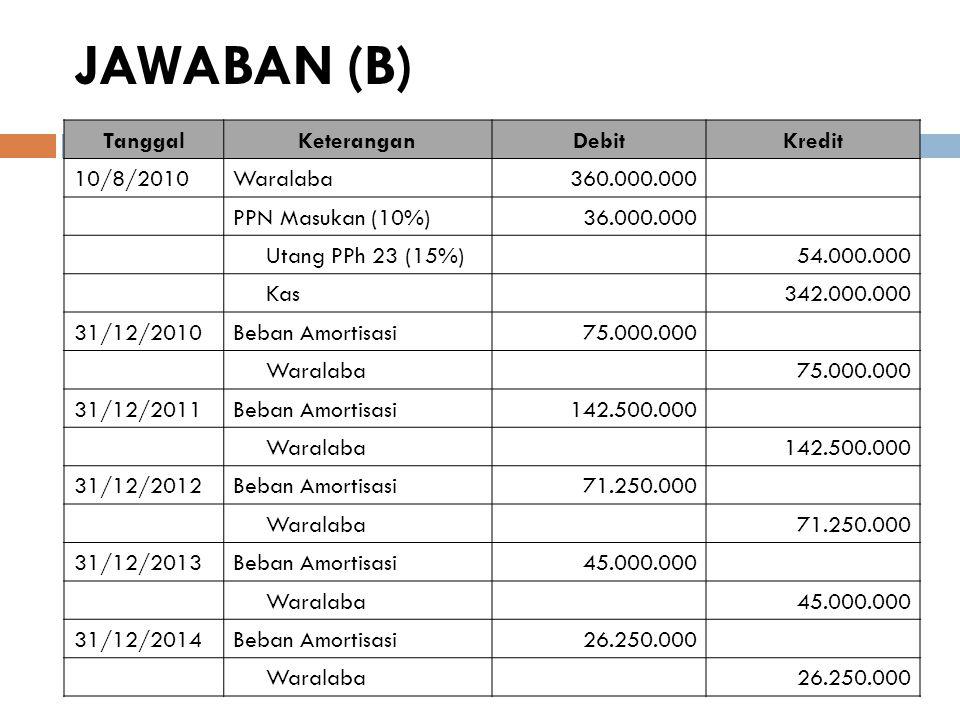 JAWABAN (B) Tanggal Keterangan Debit Kredit 10/8/2010 Waralaba