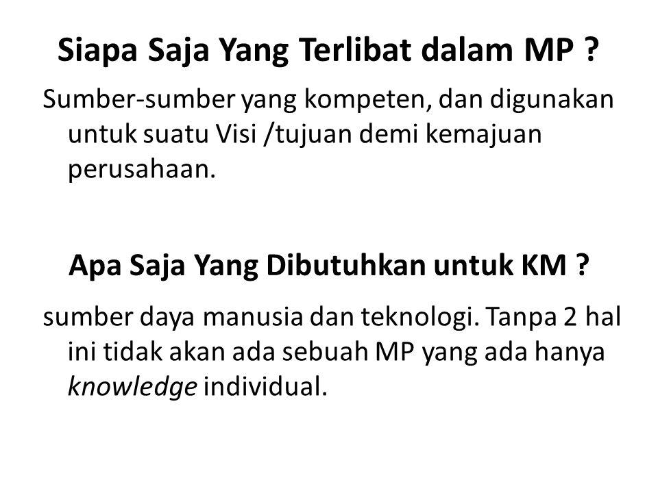 Siapa Saja Yang Terlibat dalam MP