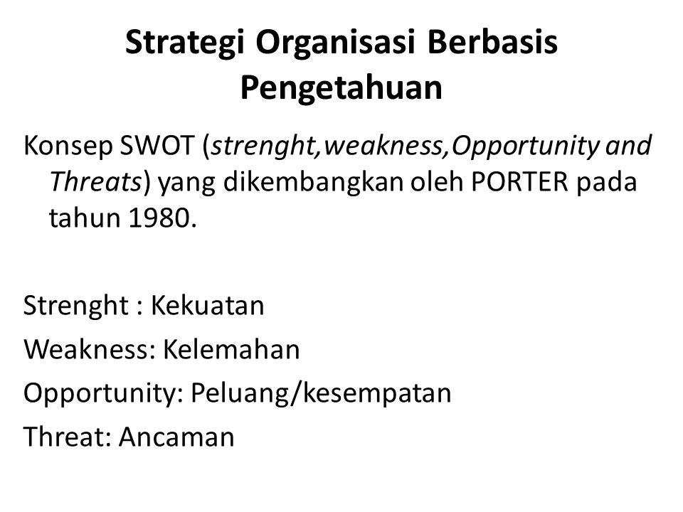Strategi Organisasi Berbasis Pengetahuan
