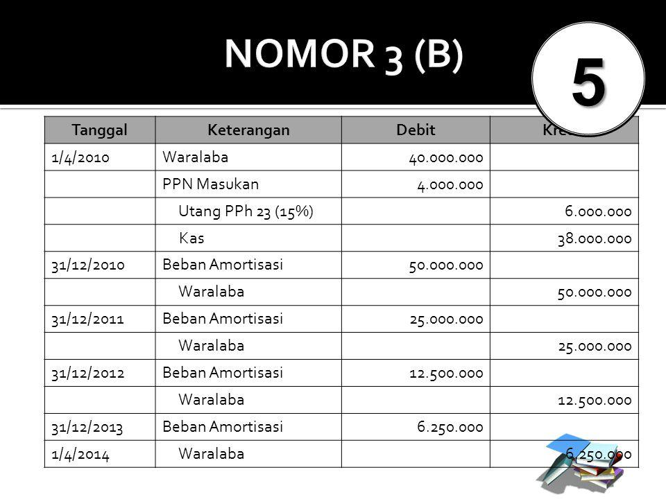 5 NOMOR 3 (B) Tanggal Keterangan Debit Kredit 1/4/2010 Waralaba