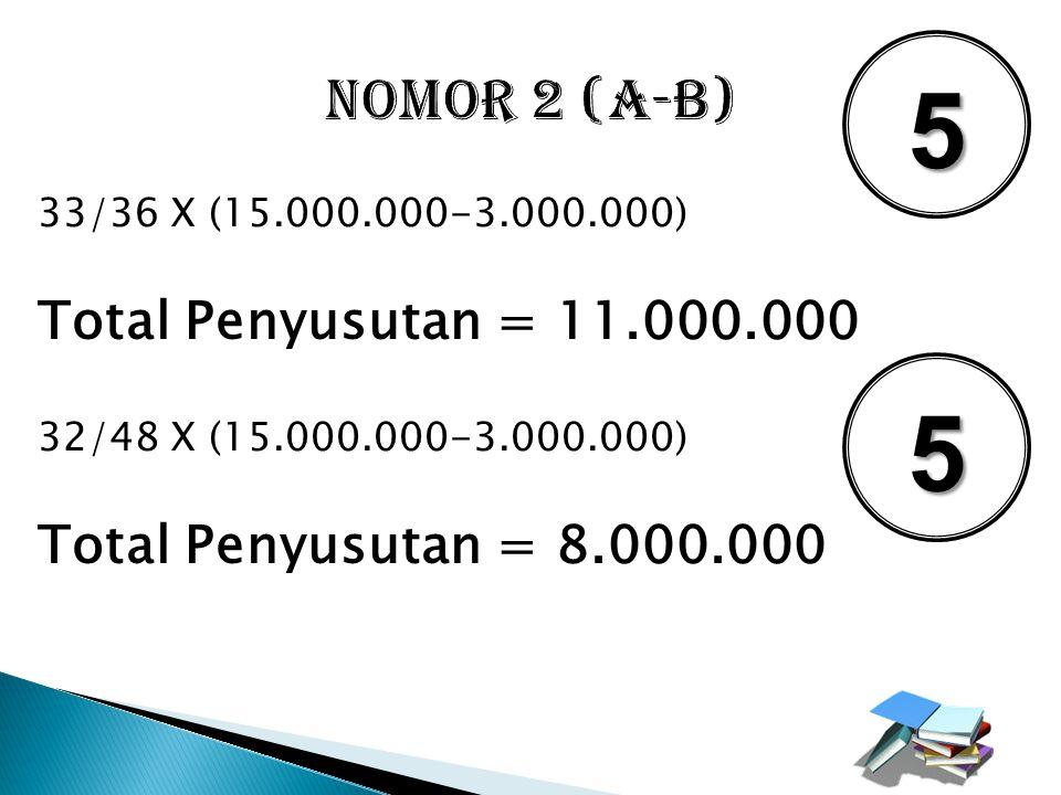 5 5 NOMOR 2 (A-B) Total Penyusutan = 11.000.000