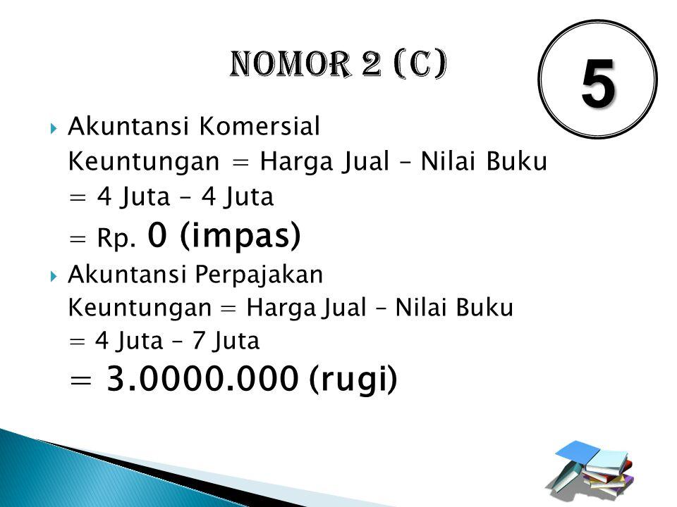 5 NOMOR 2 (C) = 3.0000.000 (rugi) = 4 Juta – 4 Juta = Rp. 0 (impas)