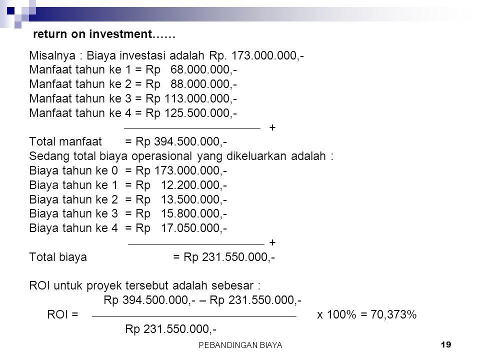 return on investment……