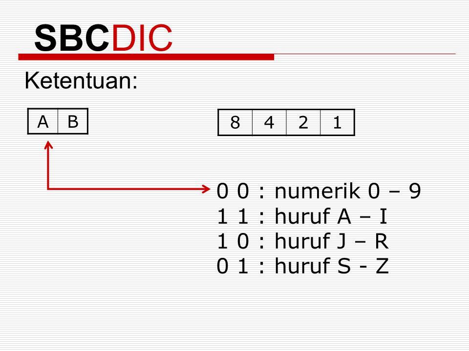 SBCDIC Ketentuan: 0 0 : numerik 0 – 9 1 1 : huruf A – I