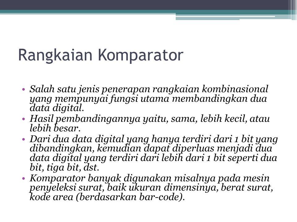 Rangkaian Komparator Salah satu jenis penerapan rangkaian kombinasional yang mempunyai fungsi utama membandingkan dua data digital.