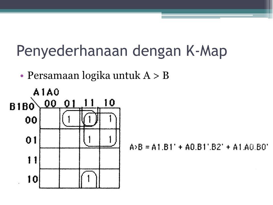 Penyederhanaan dengan K-Map