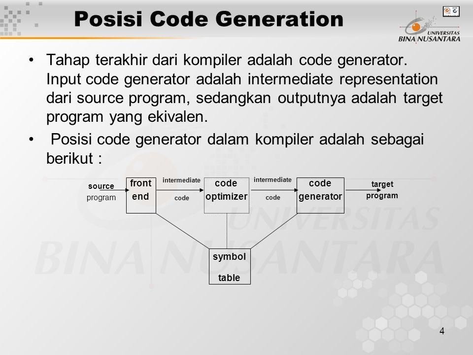 Posisi Code Generation