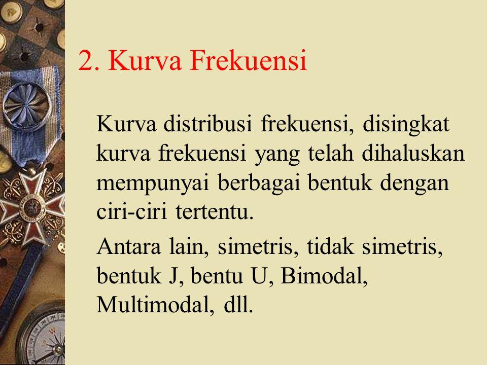 2. Kurva Frekuensi Kurva distribusi frekuensi, disingkat kurva frekuensi yang telah dihaluskan mempunyai berbagai bentuk dengan ciri-ciri tertentu.