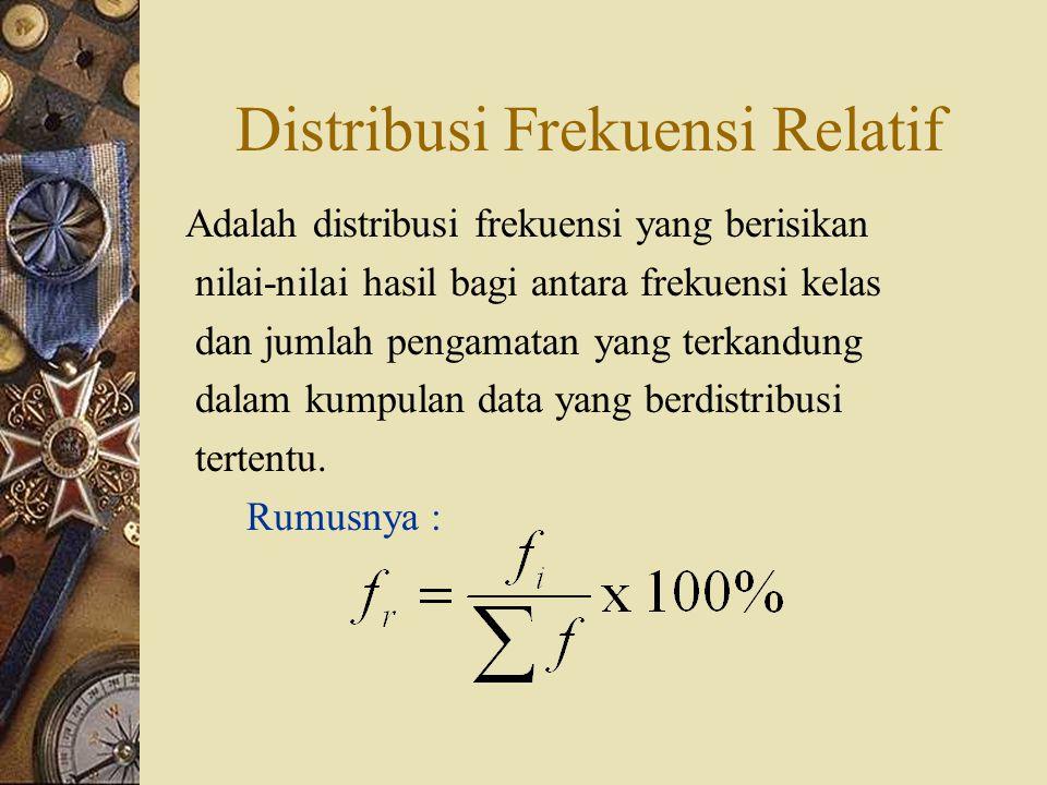 Distribusi Frekuensi Relatif