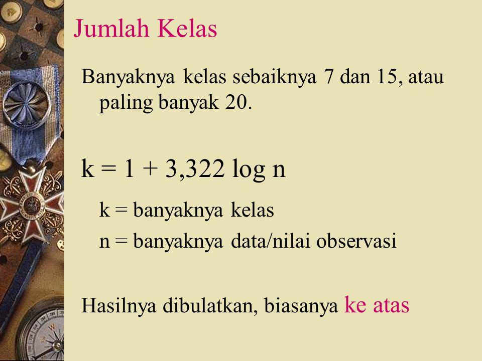 Jumlah Kelas Banyaknya kelas sebaiknya 7 dan 15, atau paling banyak 20. k = 1 + 3,322 log n. k = banyaknya kelas.