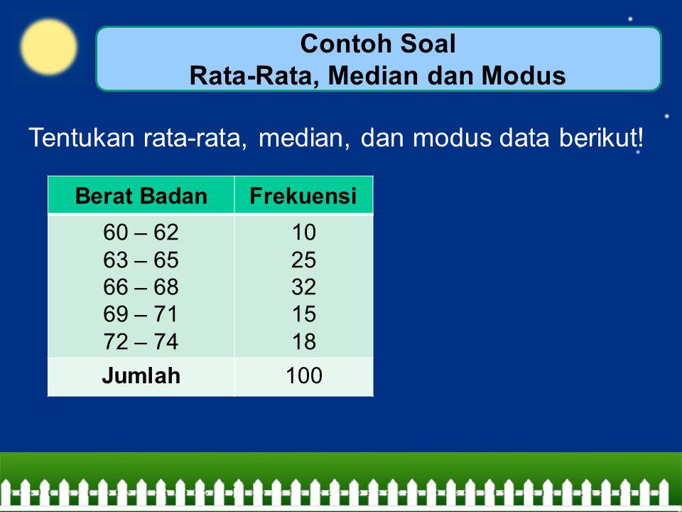 Rata-Rata, Median dan Modus