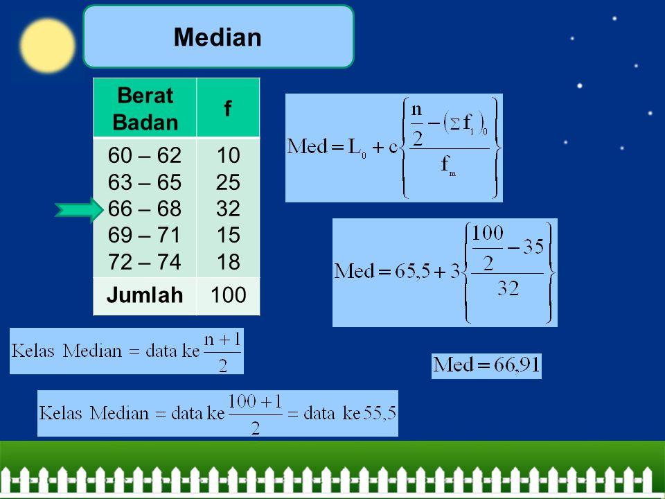 Median Berat Badan f 60 – 62 63 – 65 66 – 68 69 – 71 72 – 74 10 25 32
