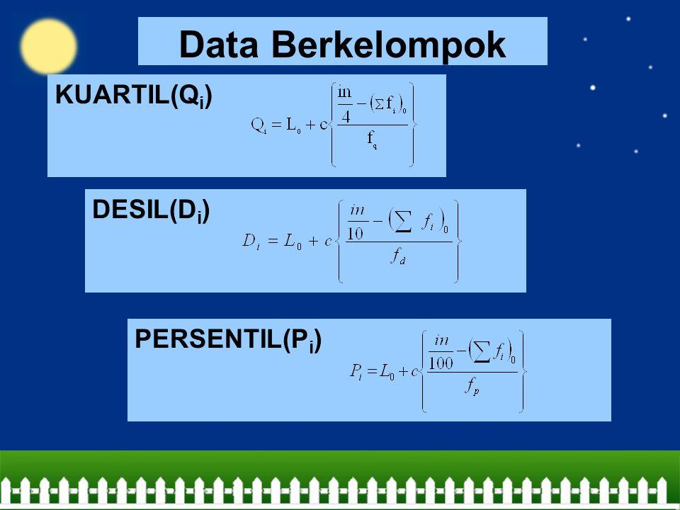 Data Berkelompok KUARTIL(Qi) DESIL(Di) PERSENTIL(Pi)