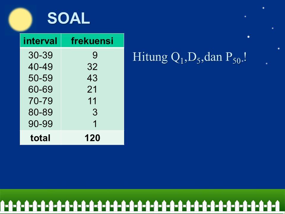 SOAL Hitung Q1,D5,dan P50 ! interval frekuensi 30-39 40-49 50-59 60-69