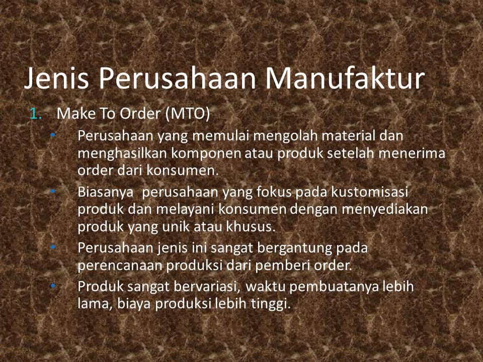 Jenis Perusahaan Manufaktur