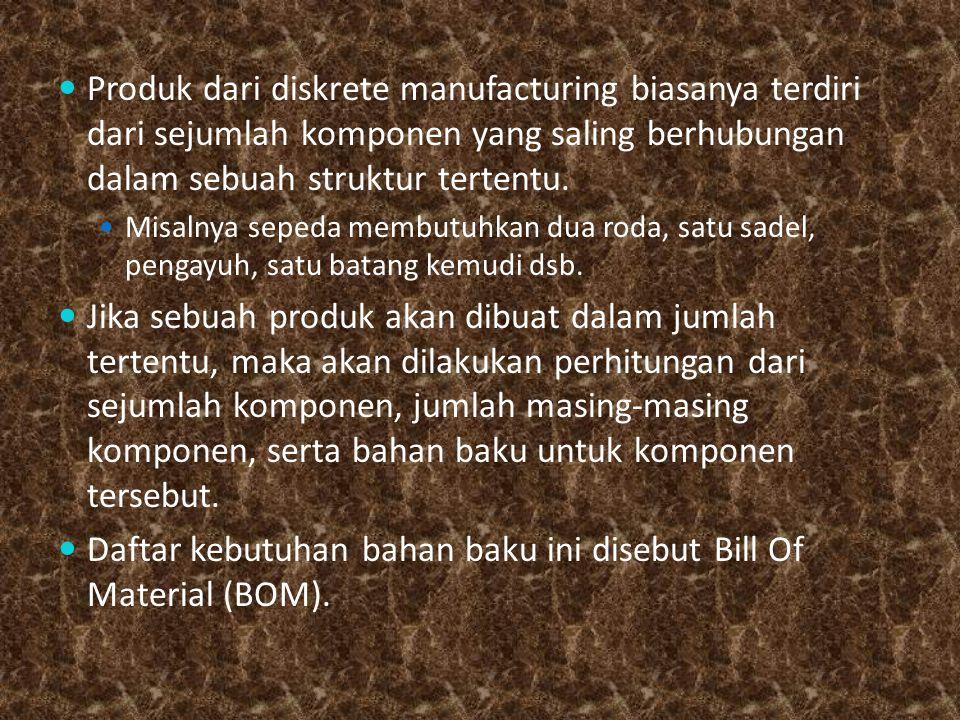 Daftar kebutuhan bahan baku ini disebut Bill Of Material (BOM).