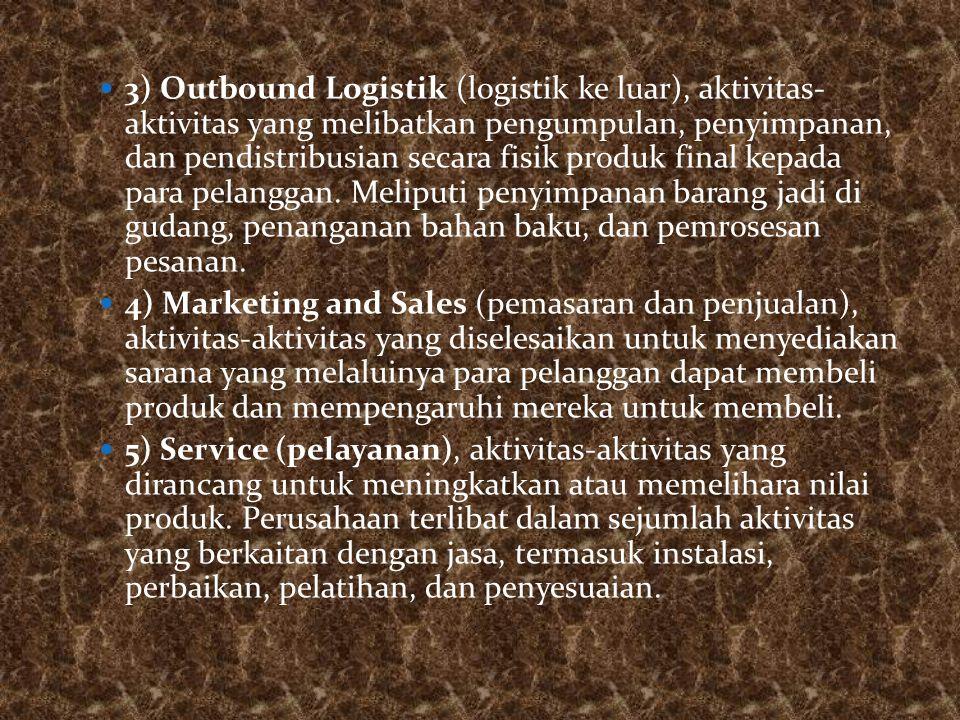 3) Outbound Logistik (logistik ke luar), aktivitas-aktivitas yang melibatkan pengumpulan, penyimpanan, dan pendistribusian secara fisik produk final kepada para pelanggan. Meliputi penyimpanan barang jadi di gudang, penanganan bahan baku, dan pemrosesan pesanan.