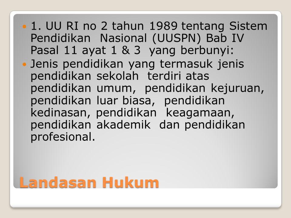 1. UU RI no 2 tahun 1989 tentang Sistem Pendidikan Nasional (UUSPN) Bab IV Pasal 11 ayat 1 & 3 yang berbunyi:
