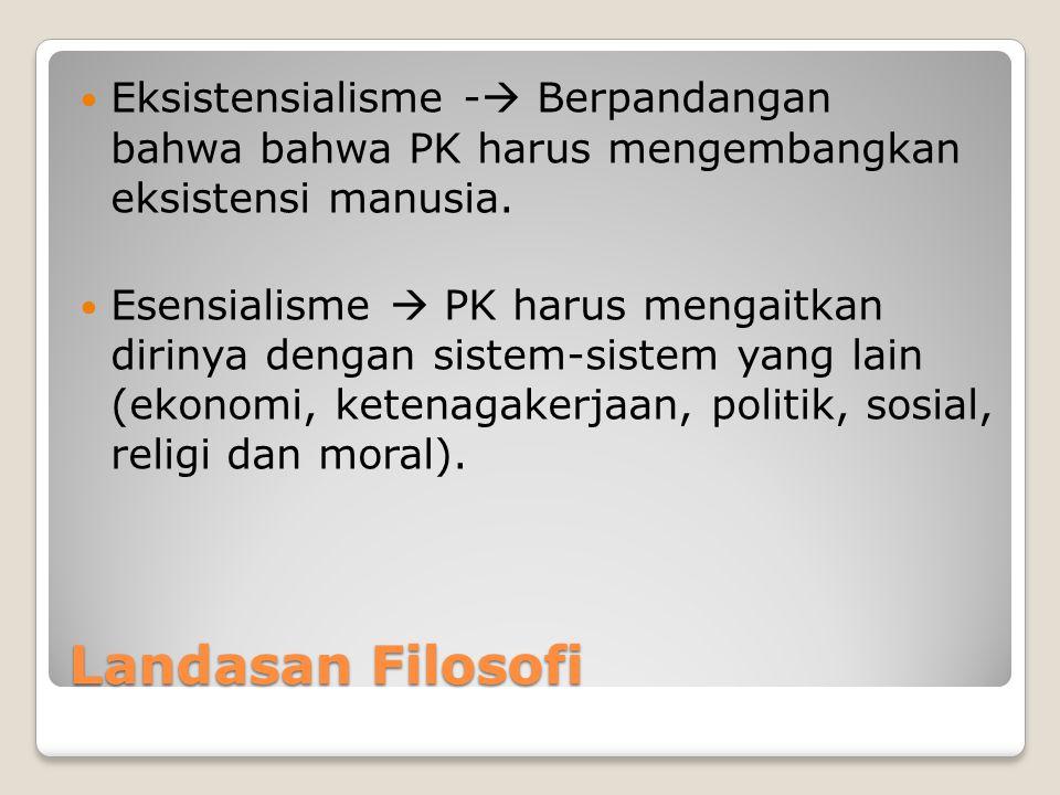 Eksistensialisme - Berpandangan bahwa bahwa PK harus mengembangkan eksistensi manusia.