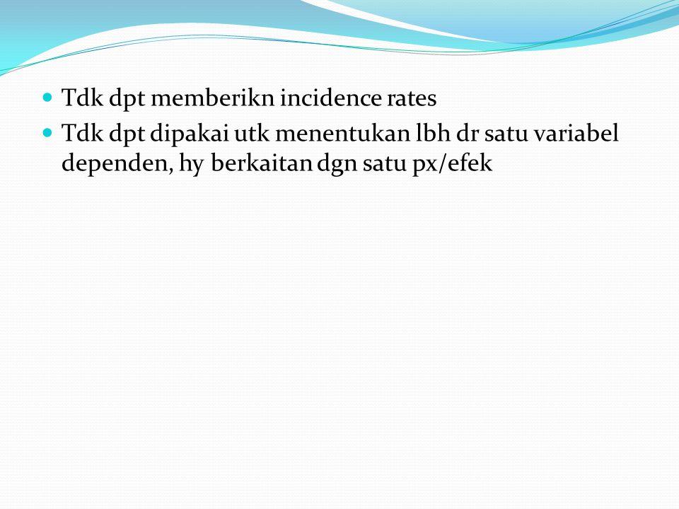 Tdk dpt memberikn incidence rates