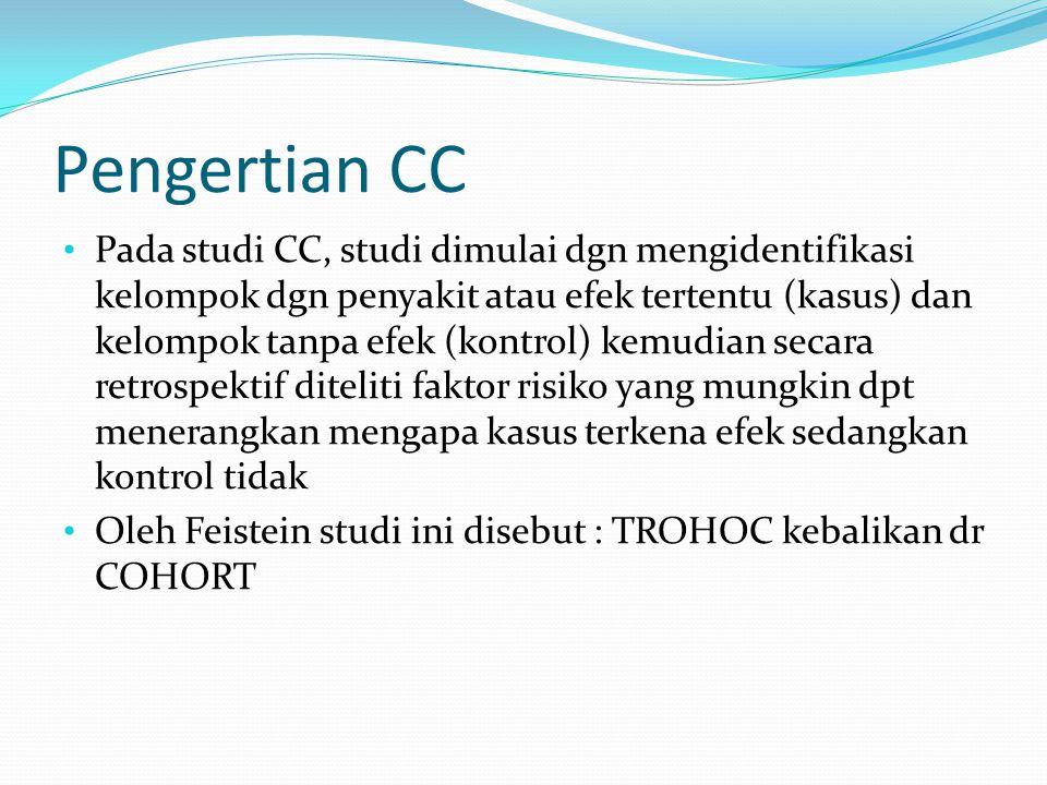 Pengertian CC
