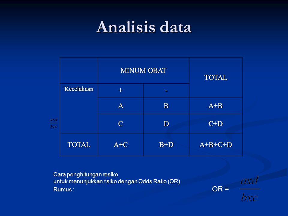 Analisis data MINUM OBAT TOTAL + - A B A+B C D C+D A+C B+D A+B+C+D
