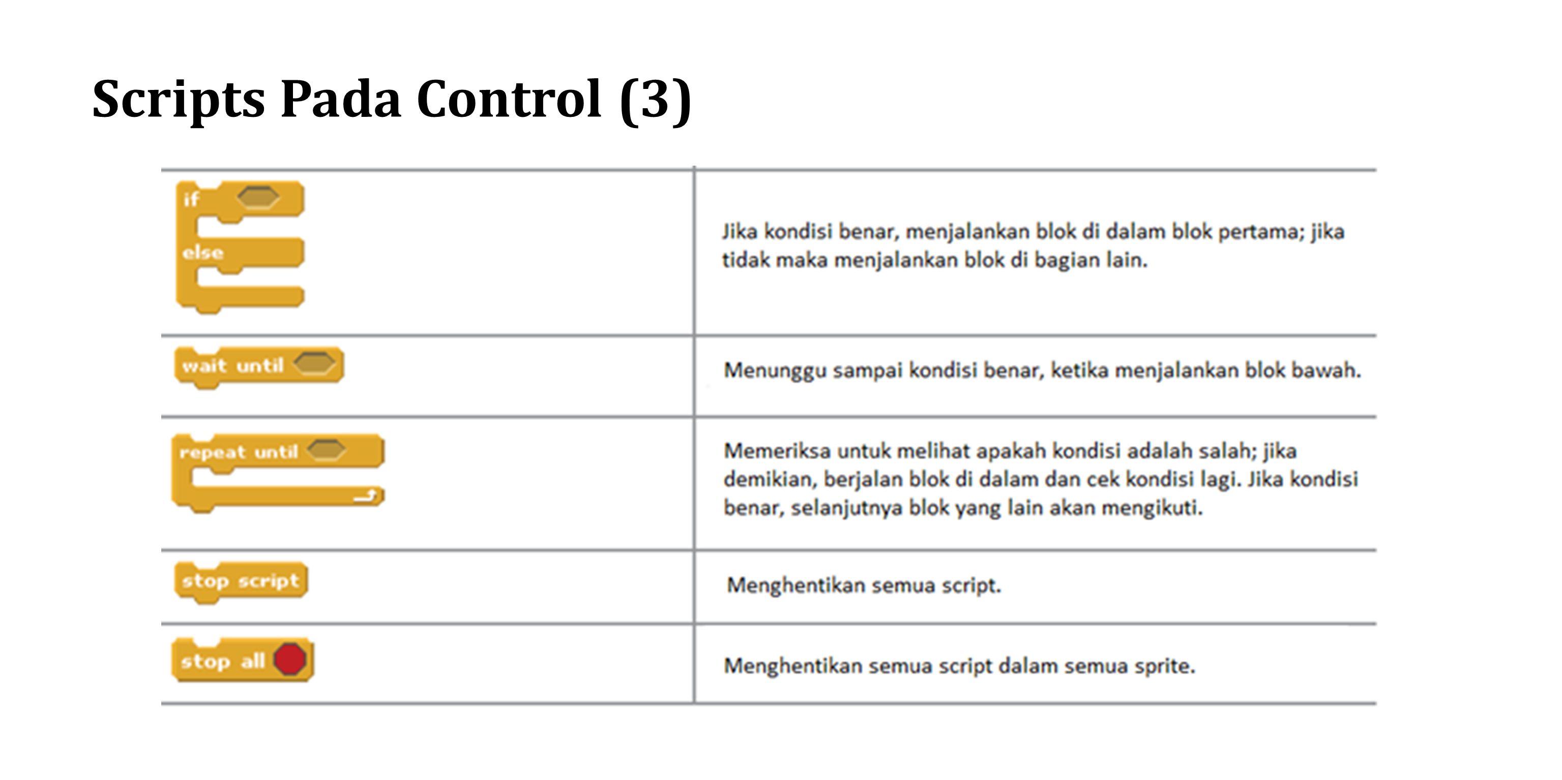 Scripts Pada Control (3)