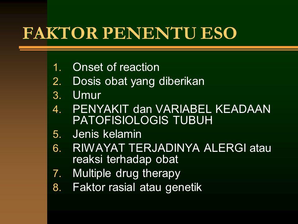 FAKTOR PENENTU ESO Onset of reaction Dosis obat yang diberikan Umur