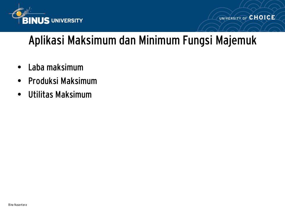 Aplikasi Maksimum dan Minimum Fungsi Majemuk