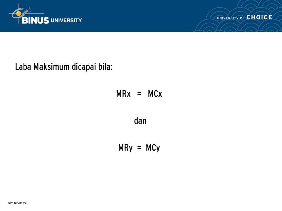 Laba Maksimum dicapai bila: MRx = MCx dan MRy = MCy
