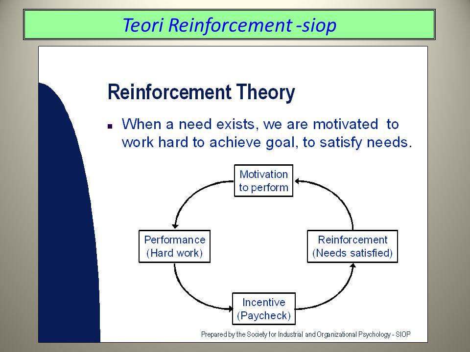 Teori Reinforcement -siop