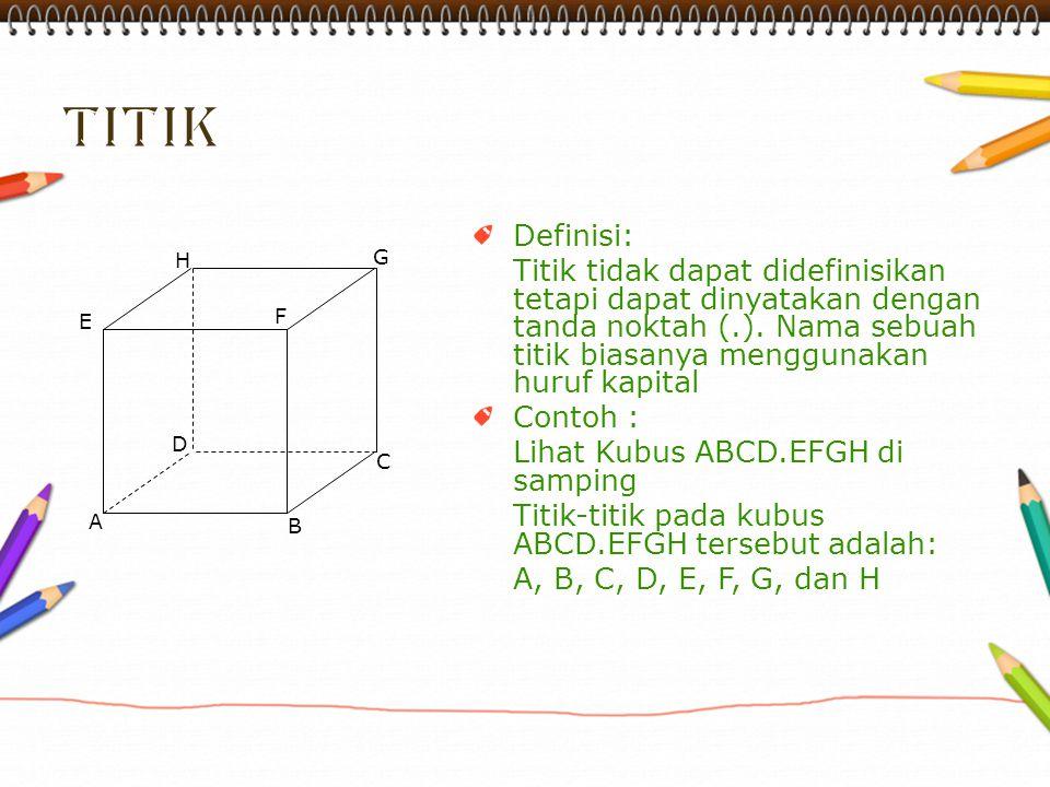 TITIK Definisi: